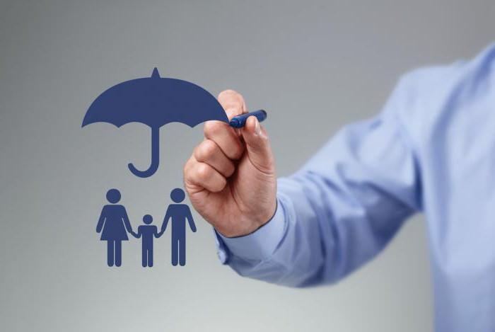 Страхование жизни, как отказаться, расторгнуть добровольное страхование жизни, сколько стоит, случаи страхования жизни и здоровья, условия при ипотеке